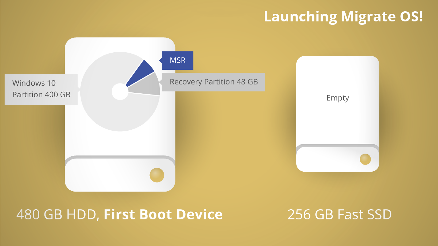 Migrate OS from large HDD to a smaller SSD