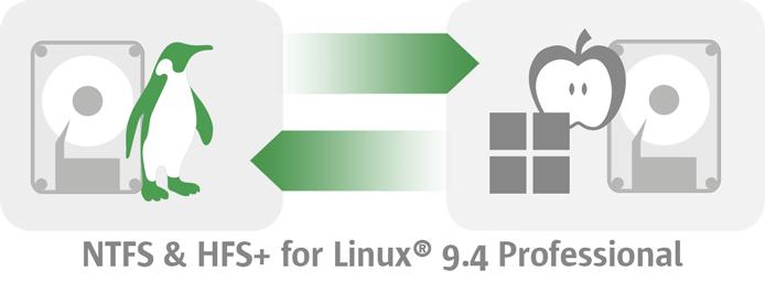 The LWN.net Linux Distribution List