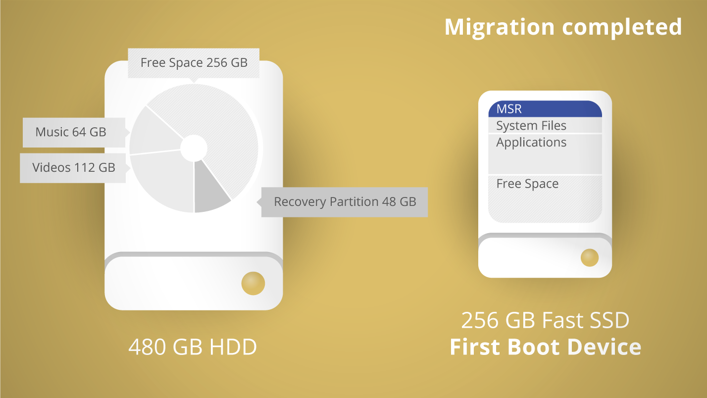 how to migrate to ssd free